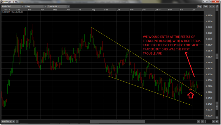 wedge price action patterns